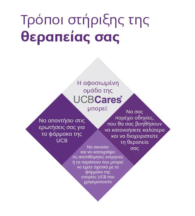 UCBCares Ελλάδα